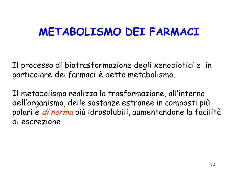 22 METABOLISMO DEI FARMACI Il processo di biotrasformazione degli xenobiotici e in particolare dei farmaci è detto metabolismo. Il metabolismo realizz
