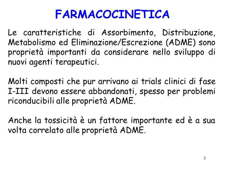 3 FARMACOCINETICA Le caratteristiche di Assorbimento, Distribuzione, Metabolismo ed Eliminazione/Escrezione (ADME) sono proprietà importanti da consid