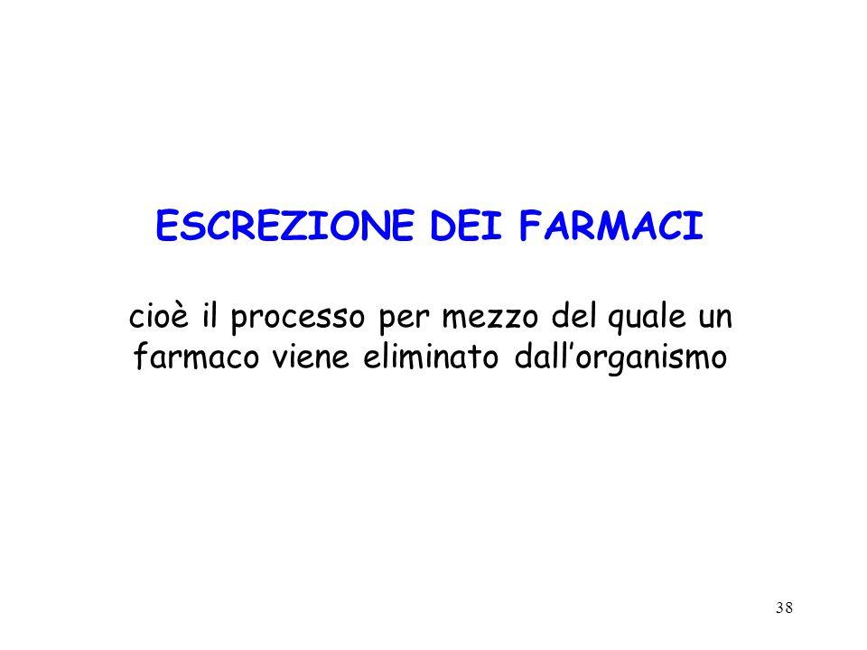 38 ESCREZIONE DEI FARMACI cioè il processo per mezzo del quale un farmaco viene eliminato dallorganismo