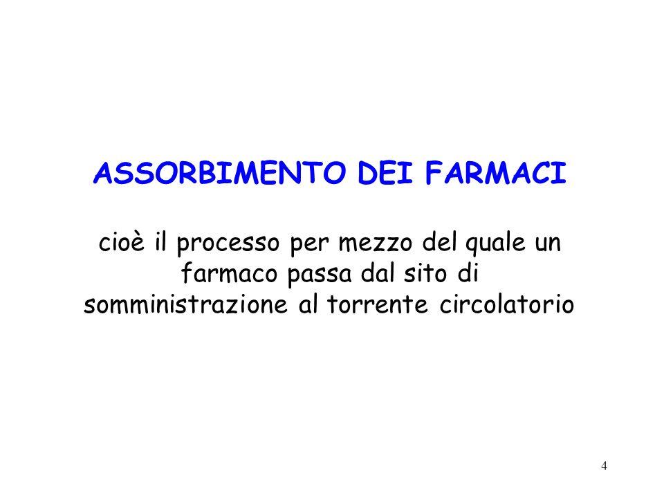 4 ASSORBIMENTO DEI FARMACI cioè il processo per mezzo del quale un farmaco passa dal sito di somministrazione al torrente circolatorio