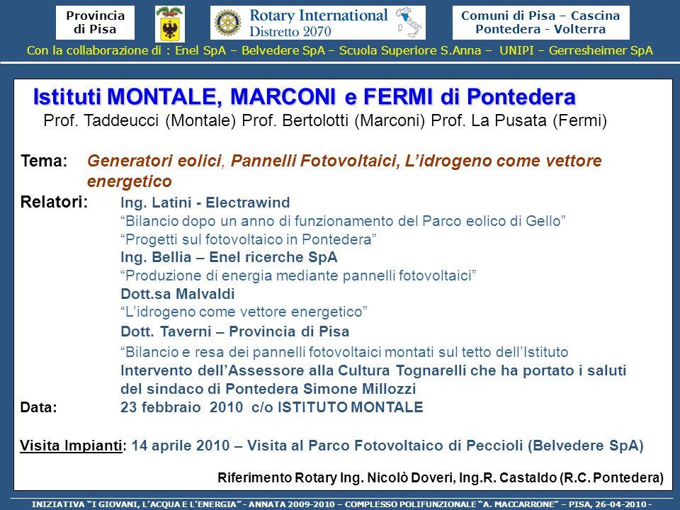 Comuni di Pisa – Cascina Pontedera - Volterra Provincia di Pisa Istituto MATTEOTTI di Pisa Prof.