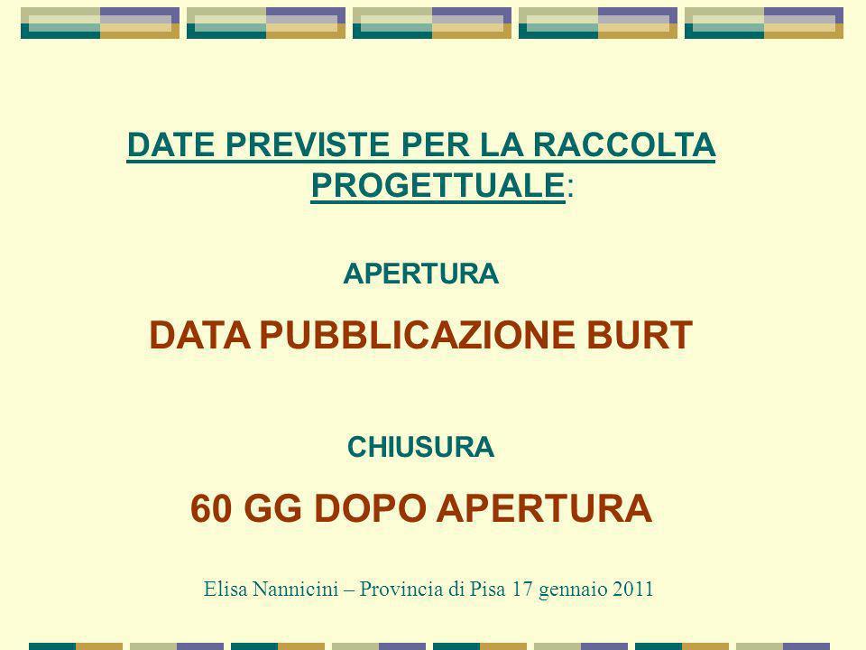 DATE PREVISTE PER LA RACCOLTA PROGETTUALE: APERTURA DATA PUBBLICAZIONE BURT CHIUSURA 60 GG DOPO APERTURA Elisa Nannicini – Provincia di Pisa 17 gennaio 2011