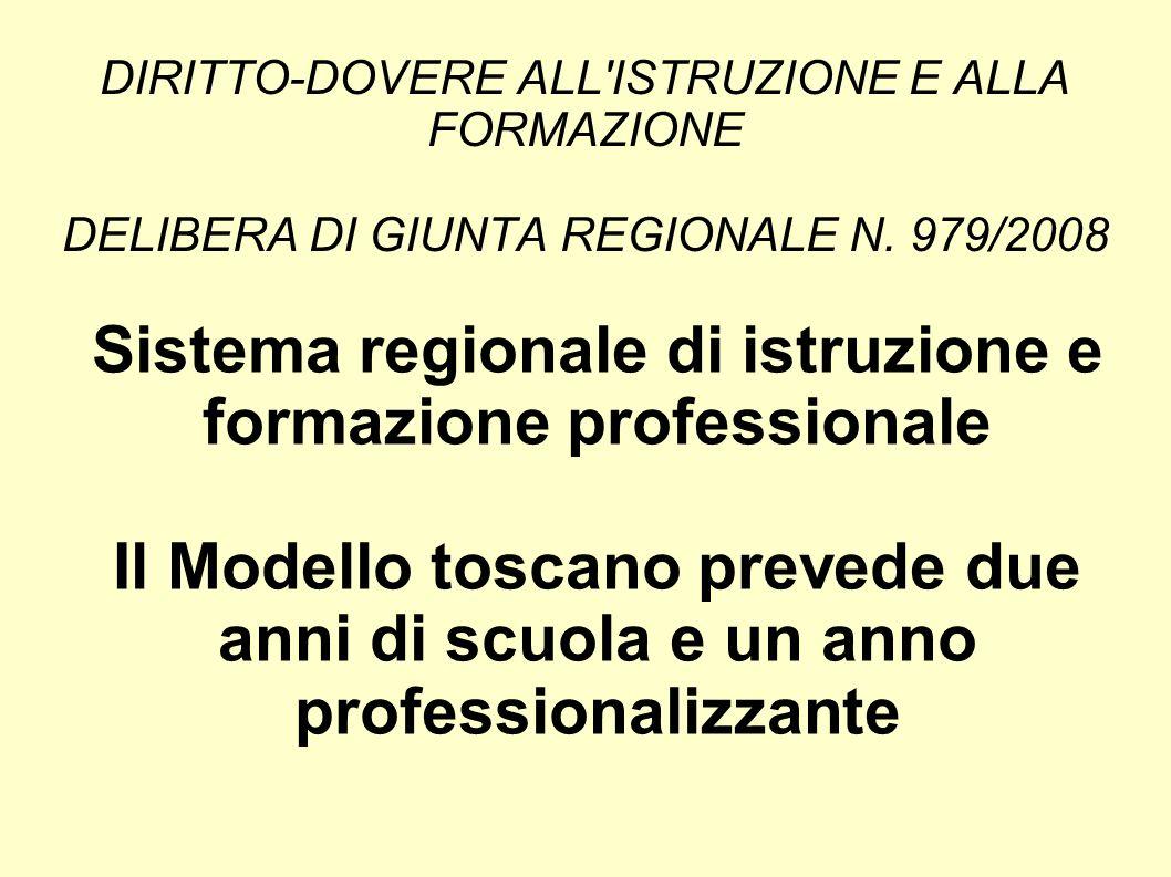 DIRITTO-DOVERE ALL ISTRUZIONE E ALLA FORMAZIONE DELIBERA DI GIUNTA REGIONALE N.
