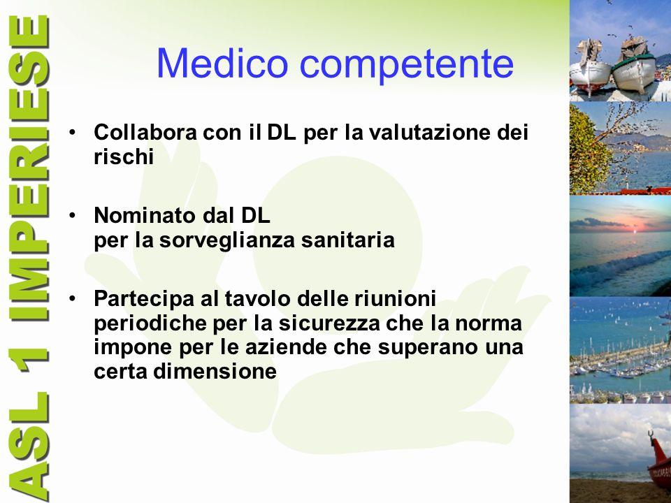 Medico competente Collabora con il DL per la valutazione dei rischi Nominato dal DL per la sorveglianza sanitaria Partecipa al tavolo delle riunioni p