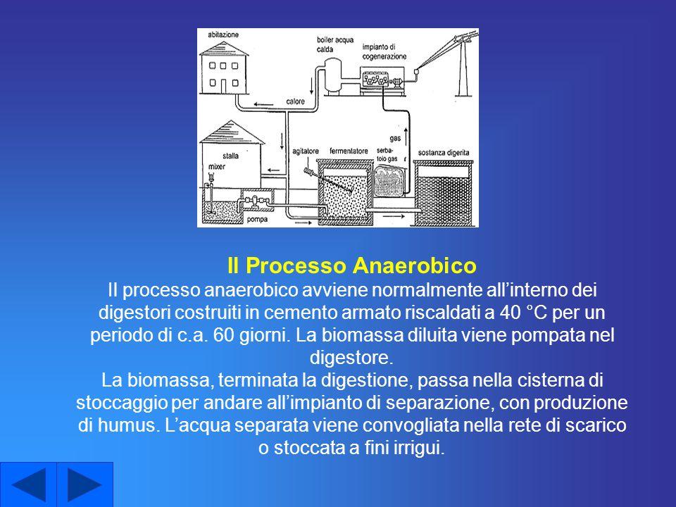 Discarica per la produzione di Biogas Belvedere di Peccioli (Pisa) Limpianto di interramento controllato è situato nel territorio del comune di Peccioli, in una zona scarsamente popolata.