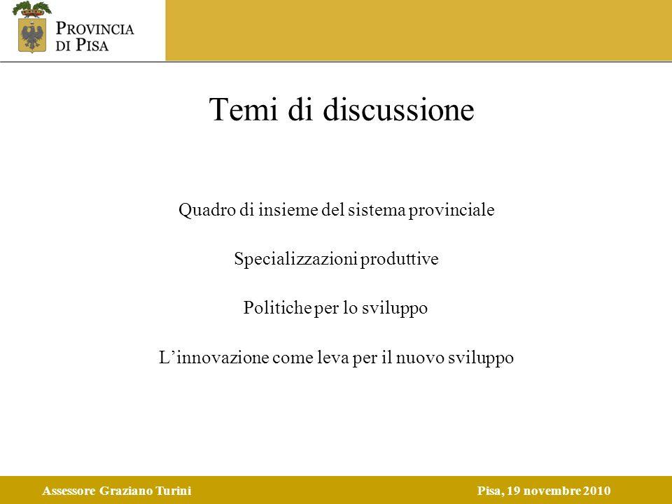 Assessore Graziano TuriniPisa, 19 novembre 2010 Temi di discussione Quadro di insieme del sistema provinciale Specializzazioni produttive Politiche pe