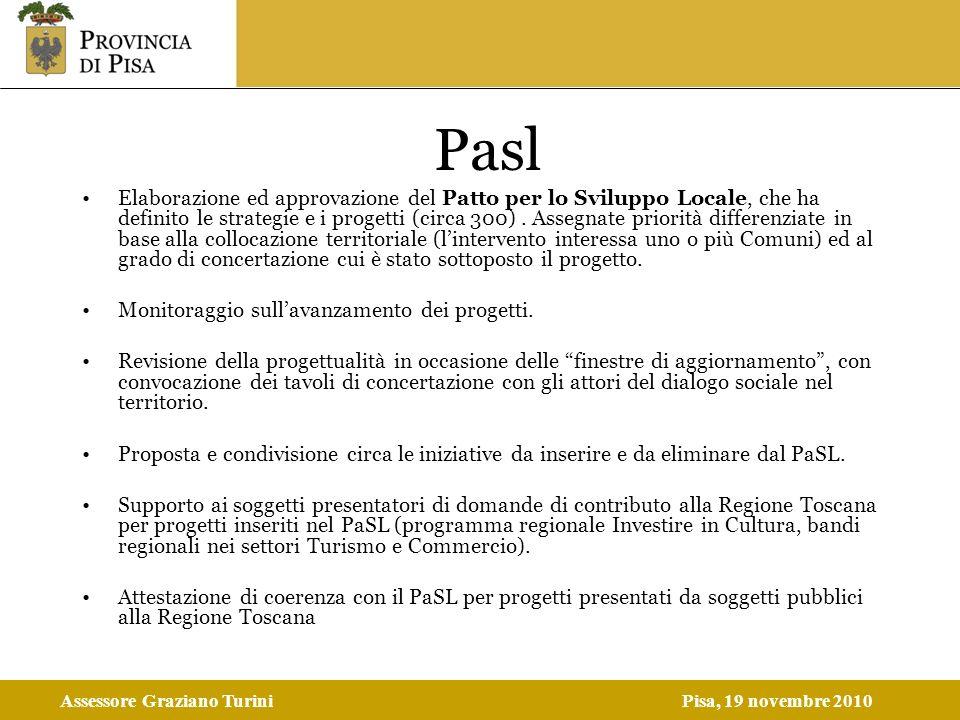 Assessore Graziano TuriniPisa, 19 novembre 2010 Pasl Elaborazione ed approvazione del Patto per lo Sviluppo Locale, che ha definito le strategie e i p