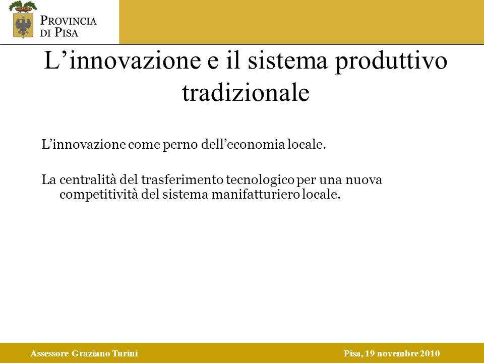 Assessore Graziano TuriniPisa, 19 novembre 2010 Linnovazione e il sistema produttivo tradizionale Linnovazione come perno delleconomia locale. La cent