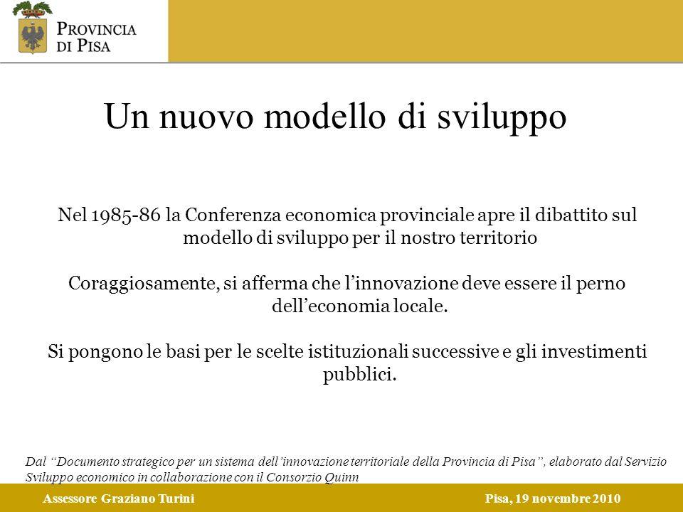 Assessore Graziano TuriniPisa, 19 novembre 2010 Un nuovo modello di sviluppo Nel 1985-86 la Conferenza economica provinciale apre il dibattito sul mod