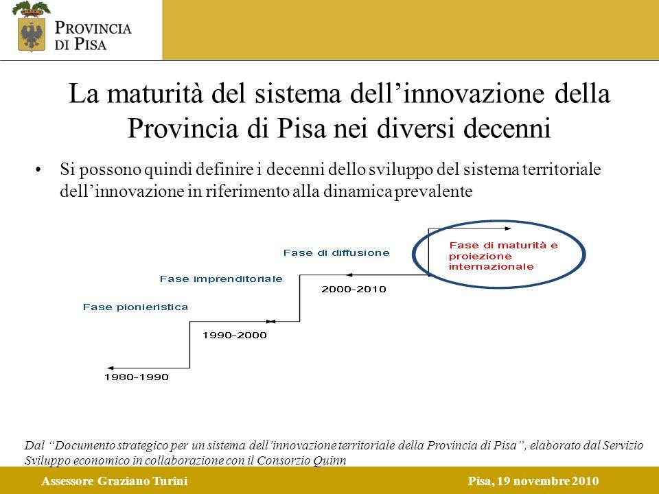 Assessore Graziano TuriniPisa, 19 novembre 2010 La maturità del sistema dellinnovazione della Provincia di Pisa nei diversi decenni Si possono quindi