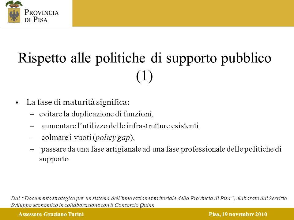 Assessore Graziano TuriniPisa, 19 novembre 2010 Rispetto alle politiche di supporto pubblico (1) La fase di maturità significa: –evitare la duplicazio