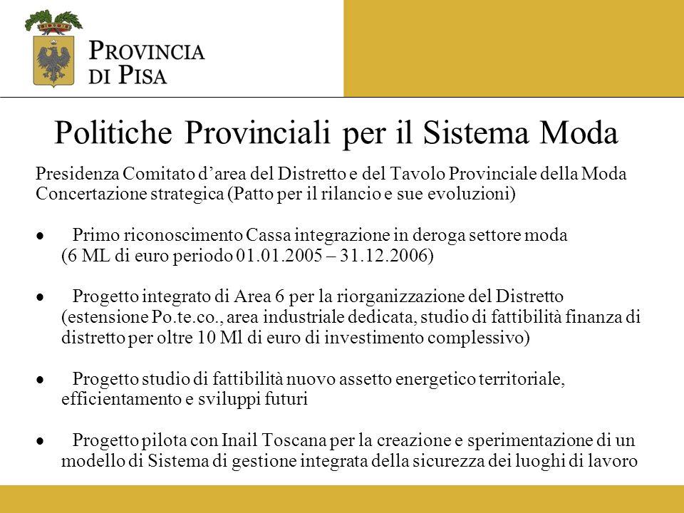 Politiche Provinciali per il Sistema Moda Presidenza Comitato darea del Distretto e del Tavolo Provinciale della Moda Concertazione strategica (Patto
