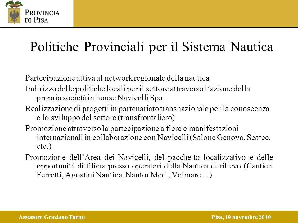 Assessore Graziano TuriniPisa, 19 novembre 2010 Politiche Provinciali per il Sistema Nautica Partecipazione attiva al network regionale della nautica