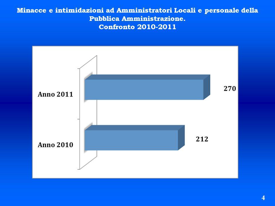 4 Minacce e intimidazioni ad Amministratori Locali e personale della Pubblica Amministrazione. Confronto 2010-2011