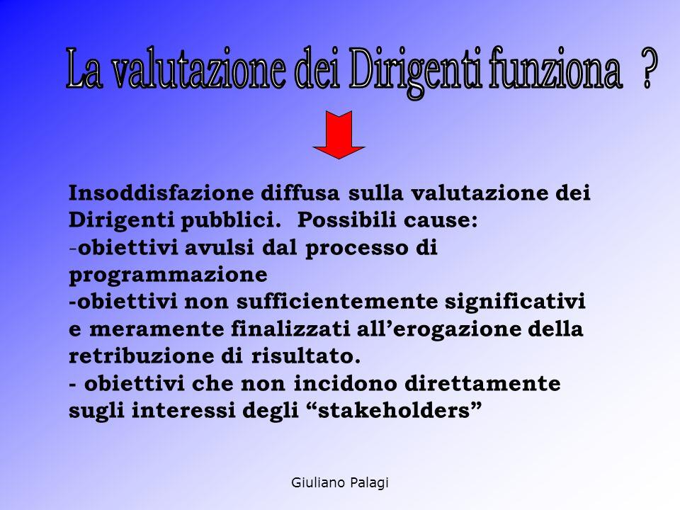 Giuliano Palagi Insoddisfazione diffusa sulla valutazione dei Dirigenti pubblici.