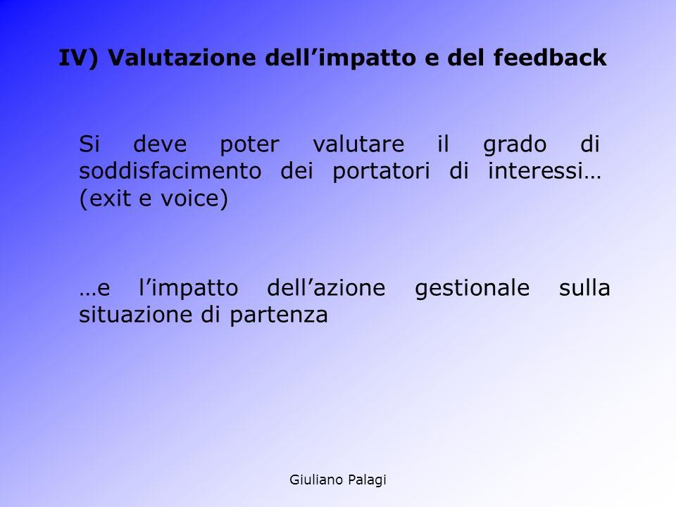Giuliano Palagi IV) Valutazione dellimpatto e del feedback Si deve poter valutare il grado di soddisfacimento dei portatori di interessi… (exit e voice) …e limpatto dellazione gestionale sulla situazione di partenza