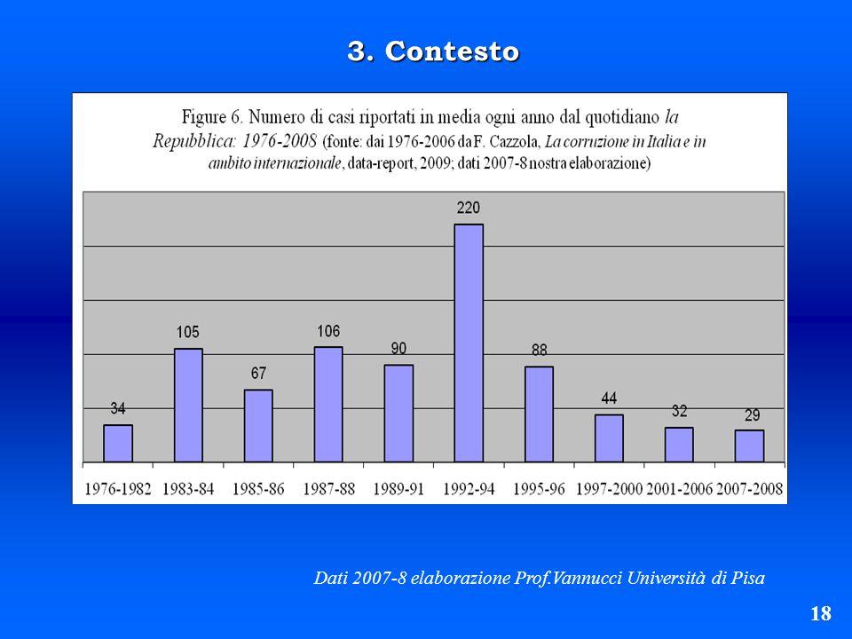 18 3. Contesto Dati 2007-8 elaborazione Prof.Vannucci Università di Pisa