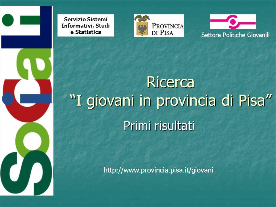 Ricerca I giovani in provincia di Pisa Primi risultati http://www.provincia.pisa.it/giovani Settore Politiche Giovanili Servizio Sistemi Informativi, Studi e Statistica