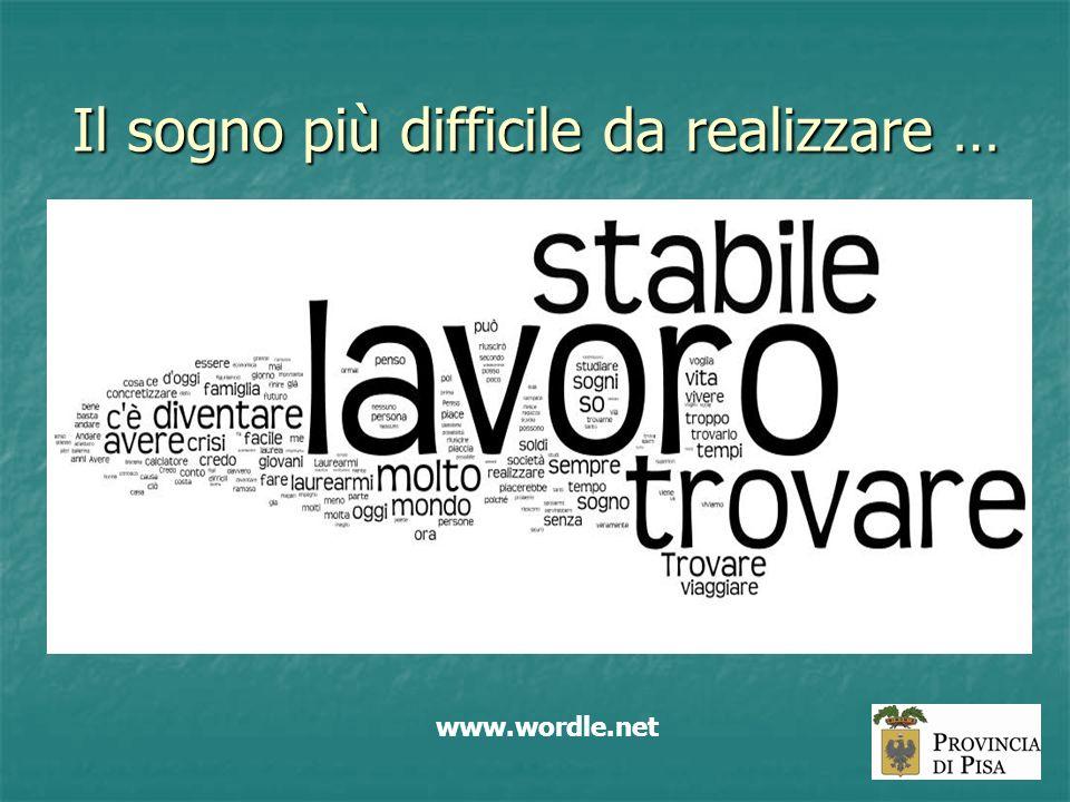 Il sogno più difficile da realizzare … www.wordle.net