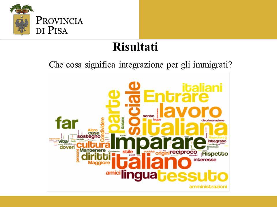 Risultati Che cosa significa integrazione per gli immigrati