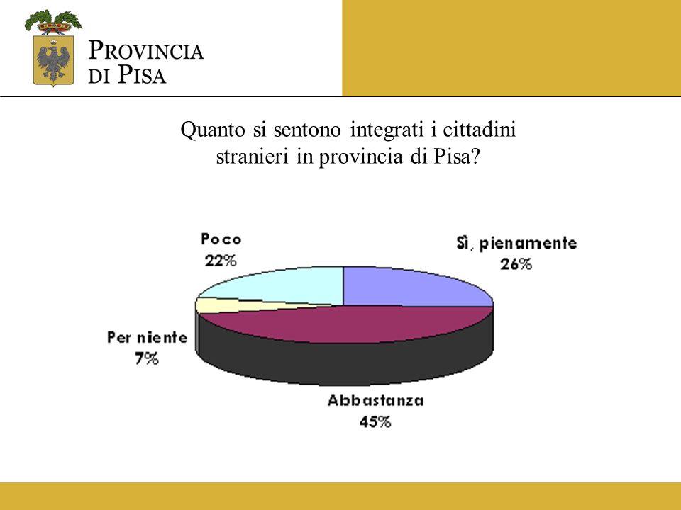 Quanto si sentono integrati i cittadini stranieri in provincia di Pisa