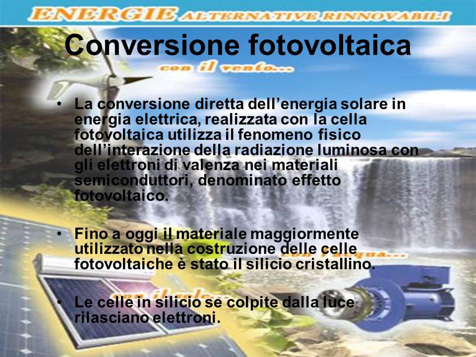 Conversione fotovoltaica La conversione diretta dellenergia solare in energia elettrica, realizzata con la cella fotovoltaica utilizza il fenomeno fis