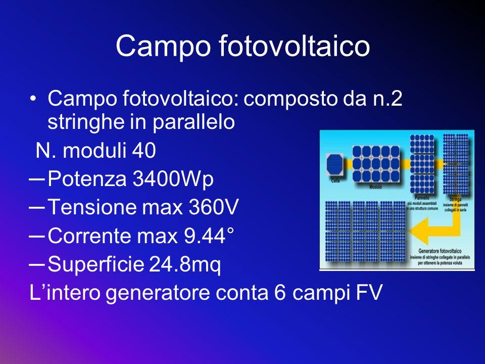 Campo fotovoltaico Campo fotovoltaico: composto da n.2 stringhe in parallelo N. moduli 40 Potenza 3400Wp Tensione max 360V Corrente max 9.44° Superfic
