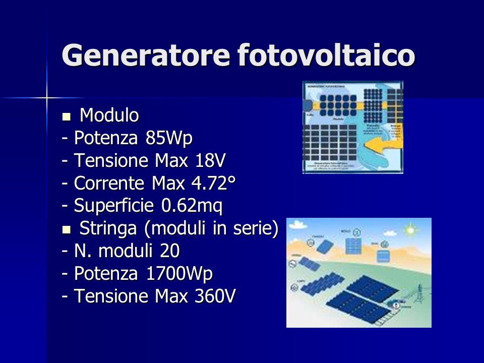Generatore fotovoltaico Modulo Modulo - Potenza 85Wp - Tensione Max 18V - Corrente Max 4.72° - Superficie 0.62mq Stringa (moduli in serie) Stringa (mo