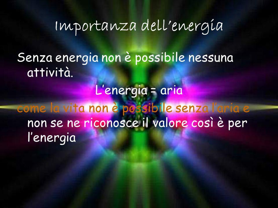 Importanza dellenergia Senza energia non è possibile nessuna attività. Lenergia = aria come la vita non è possibile senza laria e non se ne riconosce