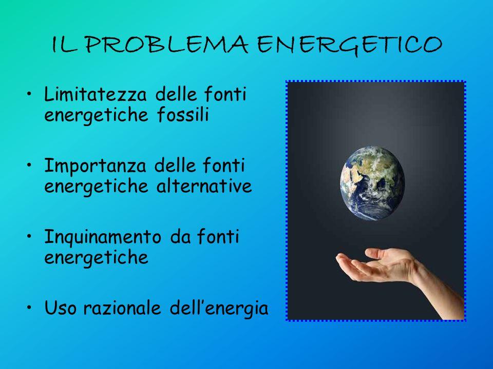 IL PROBLEMA ENERGETICO Limitatezza delle fonti energetiche fossili Importanza delle fonti energetiche alternative Inquinamento da fonti energetiche Us