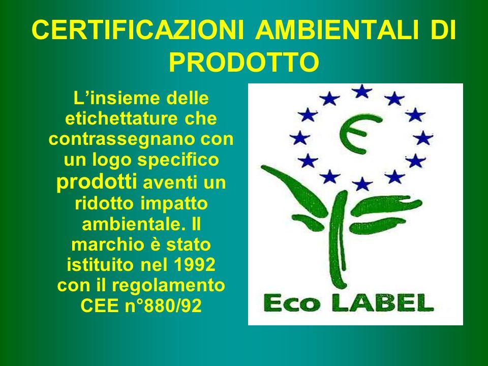 CERTIFICAZIONI AMBIENTALI DI PRODOTTO Linsieme delle etichettature che contrassegnano con un logo specifico prodotti aventi un ridotto impatto ambientale.