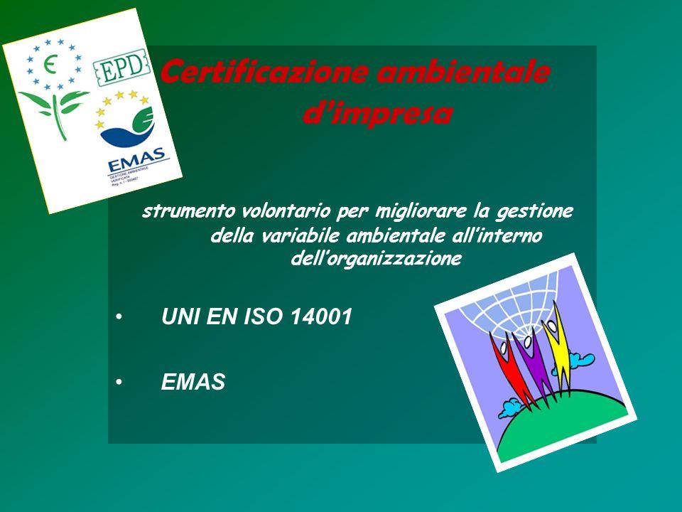 Certificazione ambientale dimpresa strumento volontario per migliorare la gestione della variabile ambientale allinterno dellorganizzazione UNI EN ISO 14001 EMAS