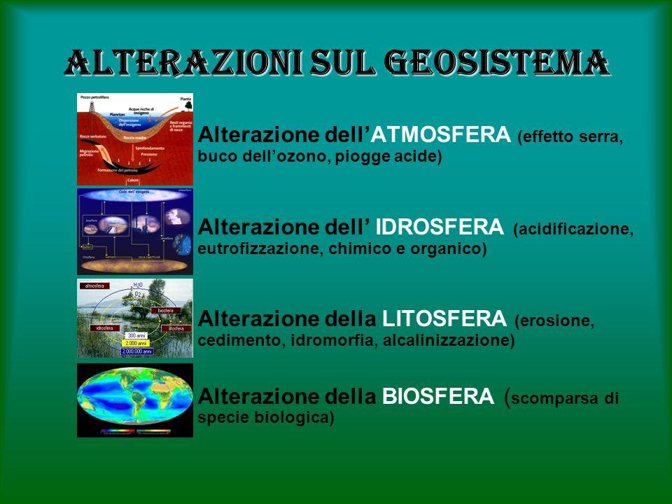 ALTERAZIONI sul GEOSISTEMA »Alterazione dellATMOSFERA (effetto serra, buco dellozono, piogge acide) »Alterazione dell IDROSFERA (acidificazione, eutrofizzazione, chimico e organico) »Alterazione della LITOSFERA (erosione, cedimento, idromorfia, alcalinizzazione) »Alterazione della BIOSFERA ( scomparsa di specie biologica)