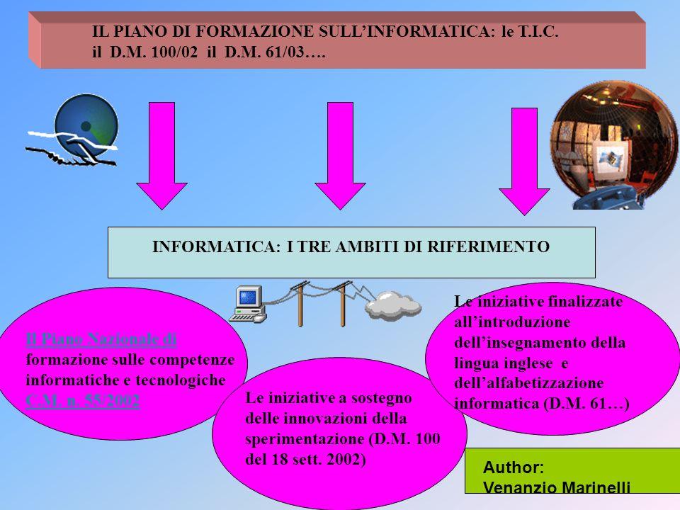 IL PIANO DI FORMAZIONE SULLINFORMATICA: le T.I.C. il D.M. 100/02 il D.M. 61/03…. INFORMATICA: I TRE AMBITI DI RIFERIMENTO Il Piano Nazionale di Il Pia