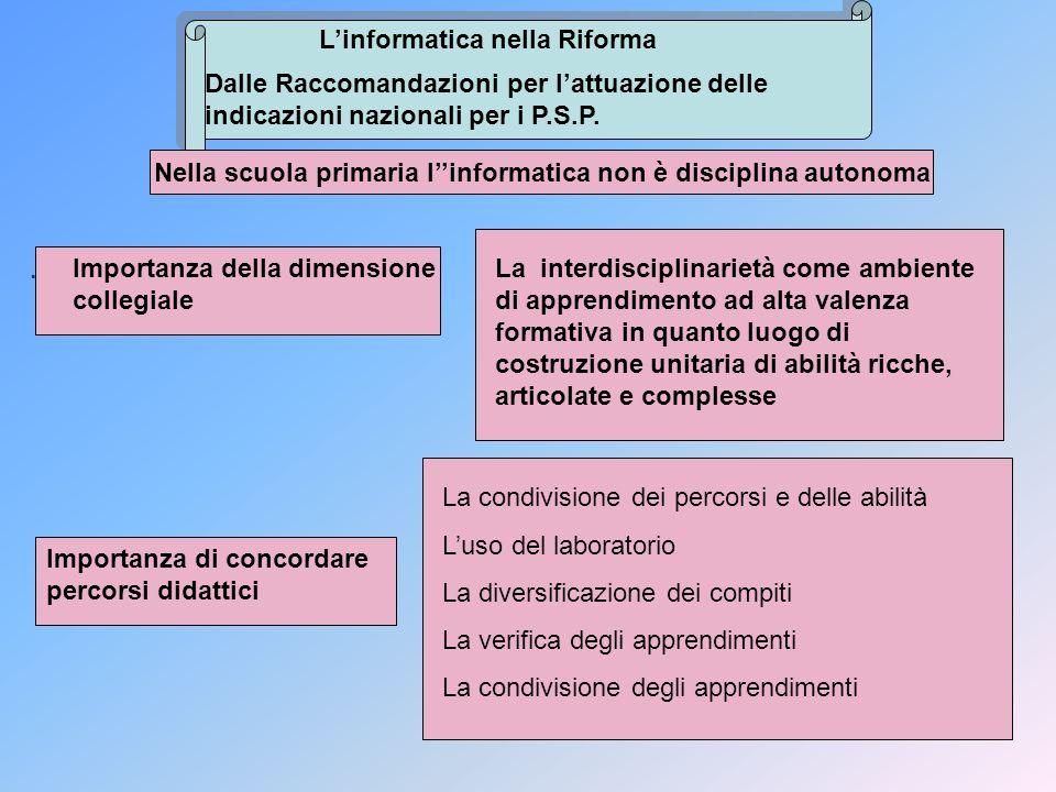 Linformatica nella Riforma Dalle Raccomandazioni per lattuazione delle indicazioni nazionali per i P.S.P.. Nella scuola primaria linformatica non è di
