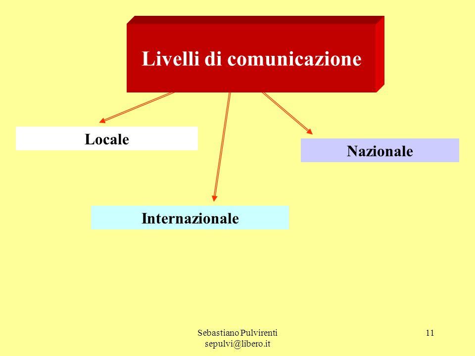 Sebastiano Pulvirenti sepulvi@libero.it 11 Livelli di comunicazione Locale Internazionale Nazionale