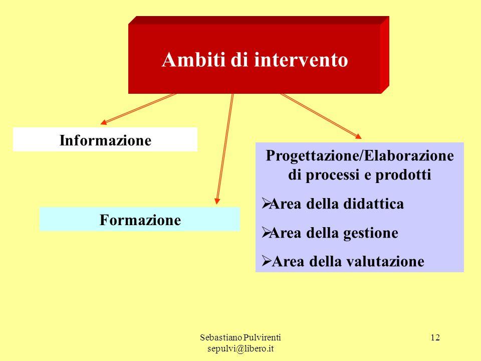 Sebastiano Pulvirenti sepulvi@libero.it 12 Ambiti di intervento Informazione Formazione Progettazione/Elaborazione di processi e prodotti Area della d