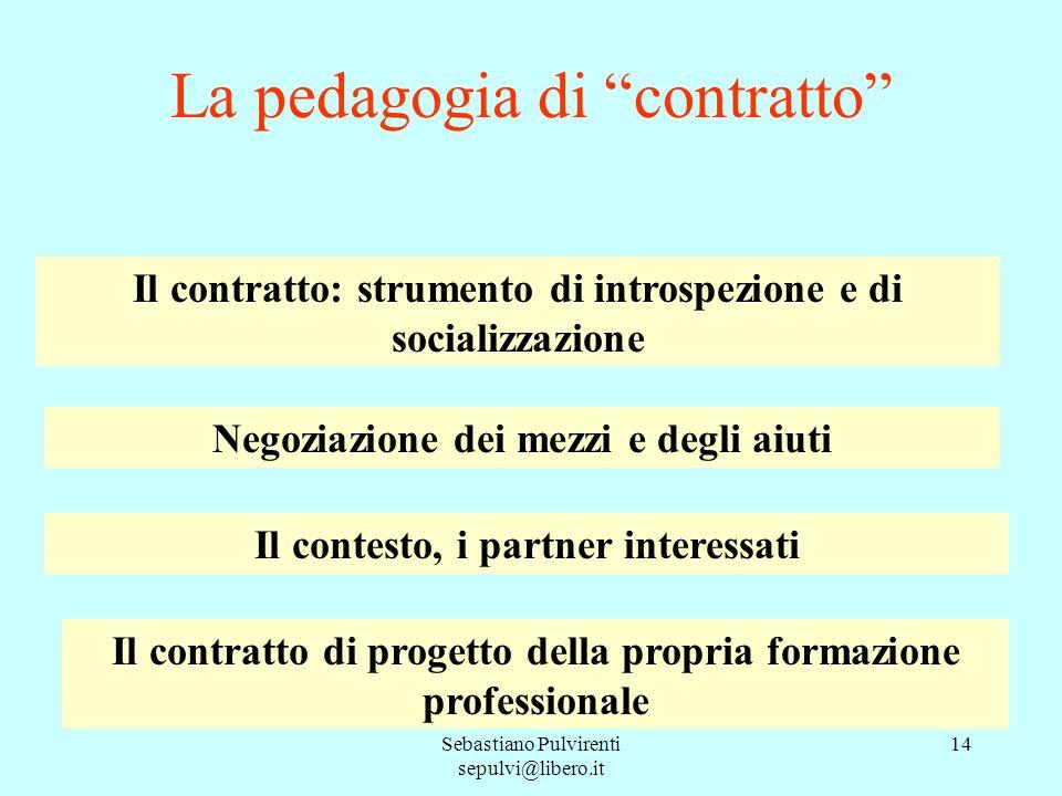 Sebastiano Pulvirenti sepulvi@libero.it 14 La pedagogia di contratto Negoziazione dei mezzi e degli aiuti Il contesto, i partner interessati Il contra
