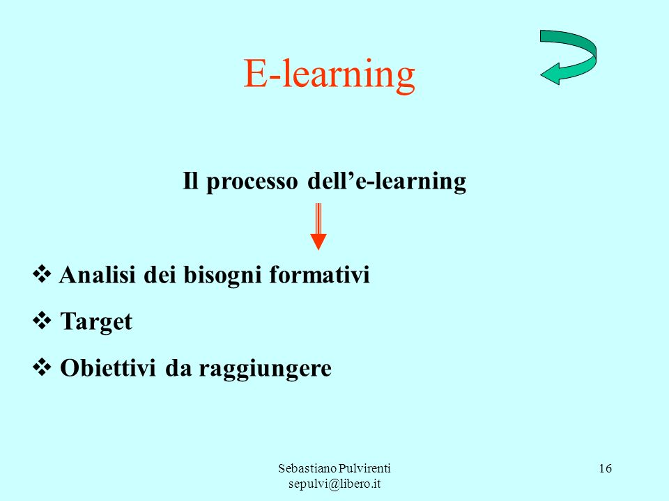 Sebastiano Pulvirenti sepulvi@libero.it 16 E-learning Il processo delle-learning Analisi dei bisogni formativi Target Obiettivi da raggiungere