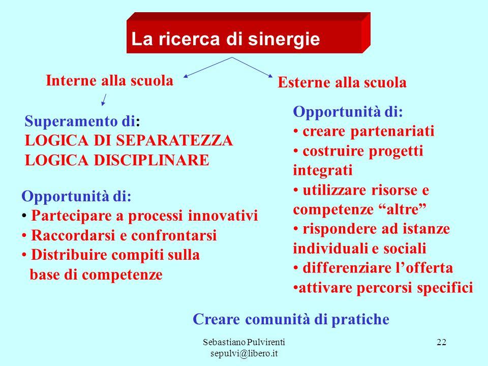 Sebastiano Pulvirenti sepulvi@libero.it 22 La ricerca di sinergie Interne alla scuola Esterne alla scuola Superamento di: LOGICA DI SEPARATEZZA LOGICA