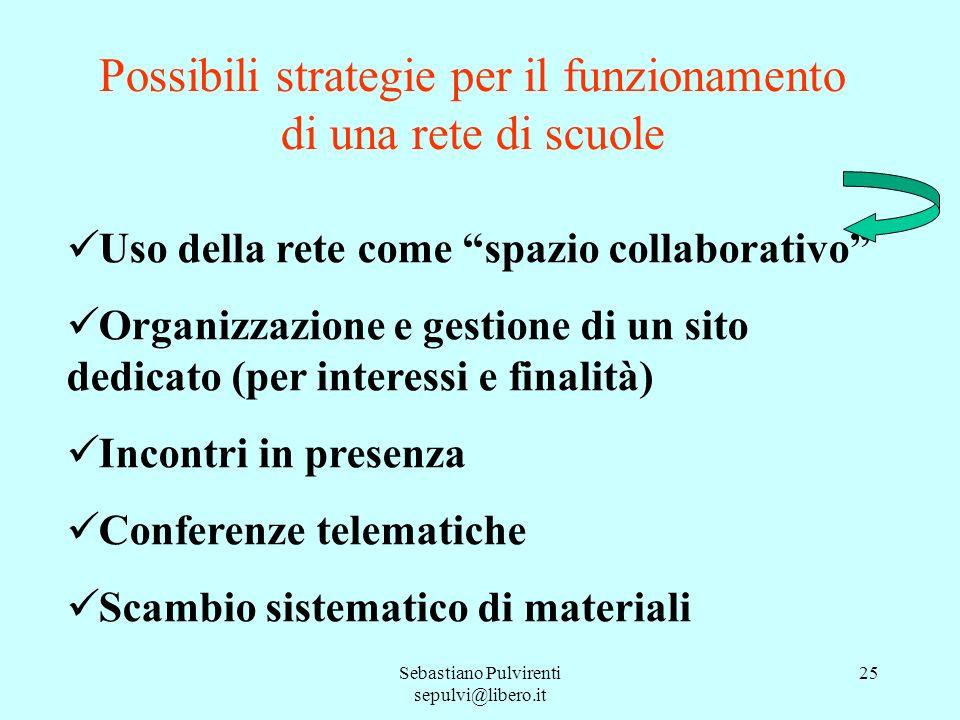 Sebastiano Pulvirenti sepulvi@libero.it 25 Possibili strategie per il funzionamento di una rete di scuole Uso della rete come spazio collaborativo Org