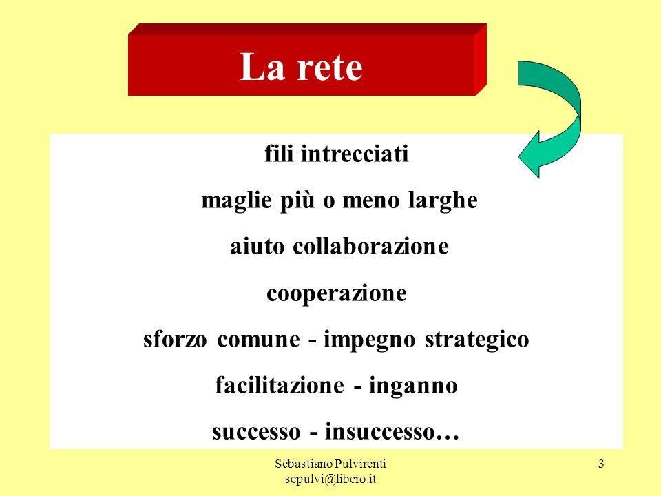 Sebastiano Pulvirenti sepulvi@libero.it 3 La rete fili intrecciati maglie più o meno larghe aiuto collaborazione cooperazione sforzo comune - impegno