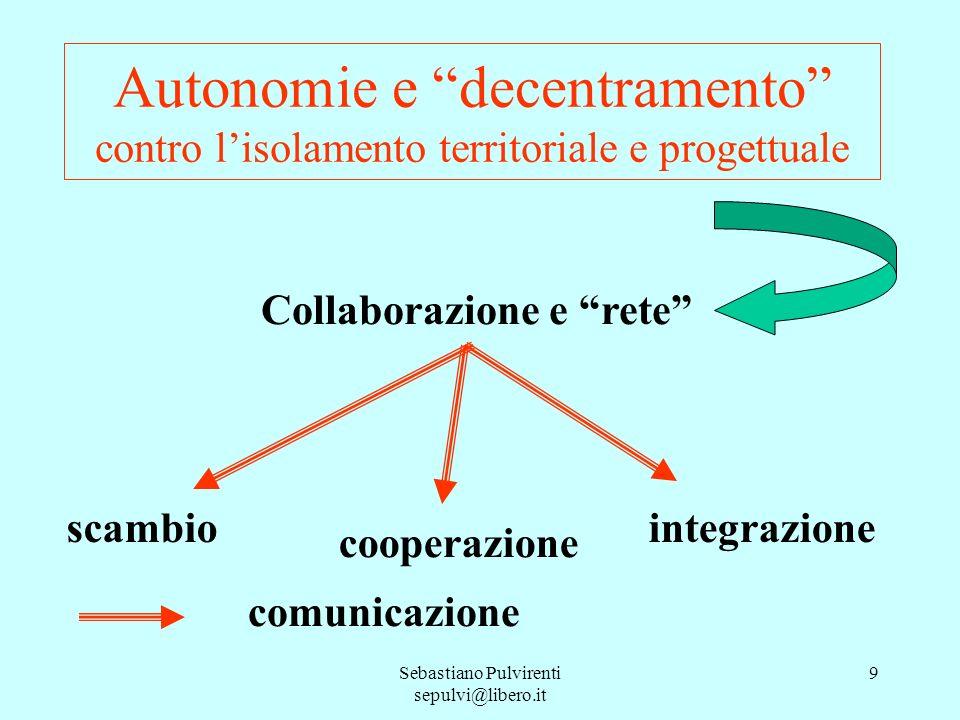 Sebastiano Pulvirenti sepulvi@libero.it 9 Autonomie e decentramento contro lisolamento territoriale e progettuale Collaborazione e rete scambio cooper