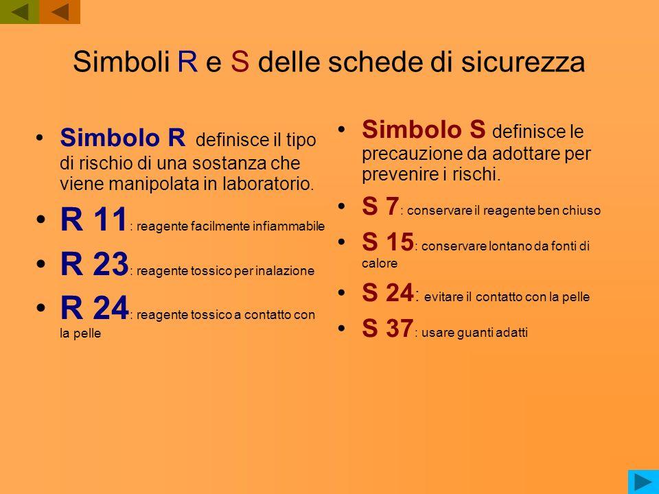 Simboli R e S delle schede di sicurezza Simbolo R definisce il tipo di rischio di una sostanza che viene manipolata in laboratorio. R 11 : reagente fa
