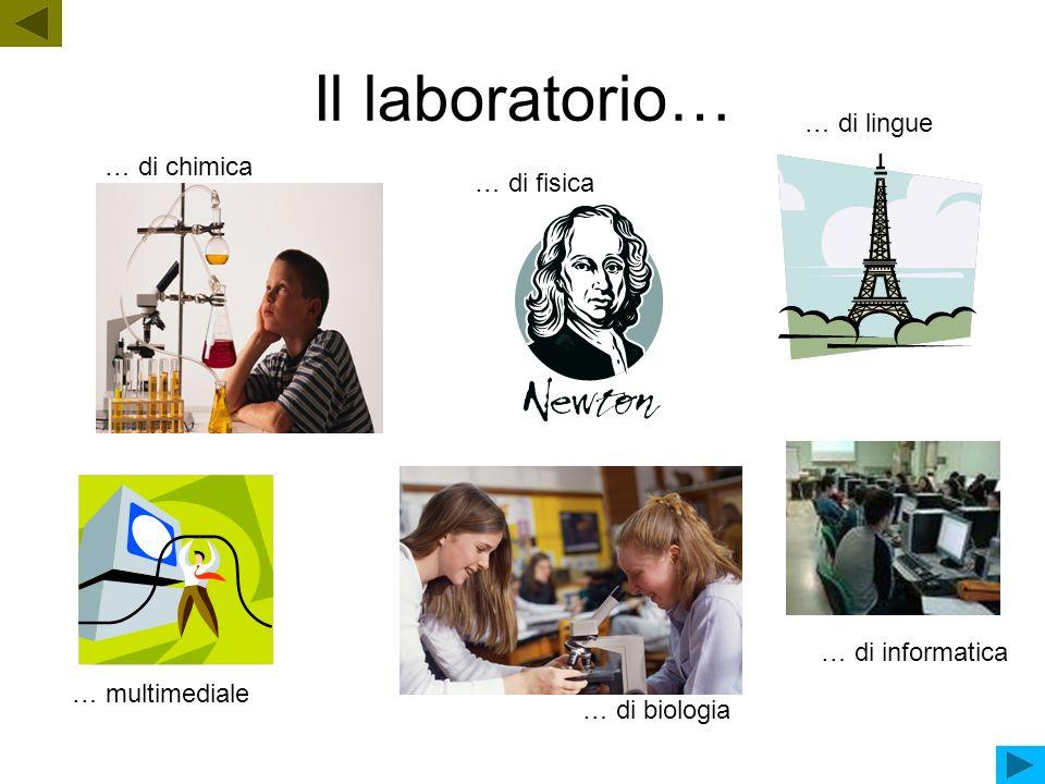 Il laboratorio… … di chimica … di fisica … multimediale … di biologia … di lingue … di informatica