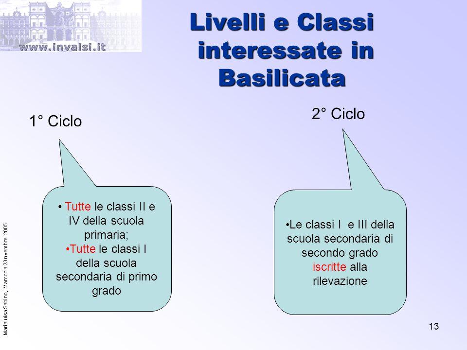 Marialuisa Sabino, Marconia 23 nvembre 2005 13 Livelli e Classi interessate in Basilicata 1° Ciclo Tutte le classi II e IV della scuola primaria; Tutt