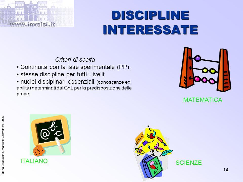 Marialuisa Sabino, Marconia 23 nvembre 2005 14 DISCIPLINE INTERESSATE ITALIANO MATEMATICA SCIENZE Criteri di scelta Continuità con la fase sperimental