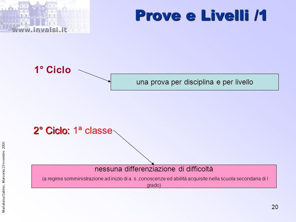 Marialuisa Sabino, Marconia 23 nvembre 2005 20 Prove e Livelli /1 una prova per disciplina e per livello nessuna differenziazione di difficoltà (a reg