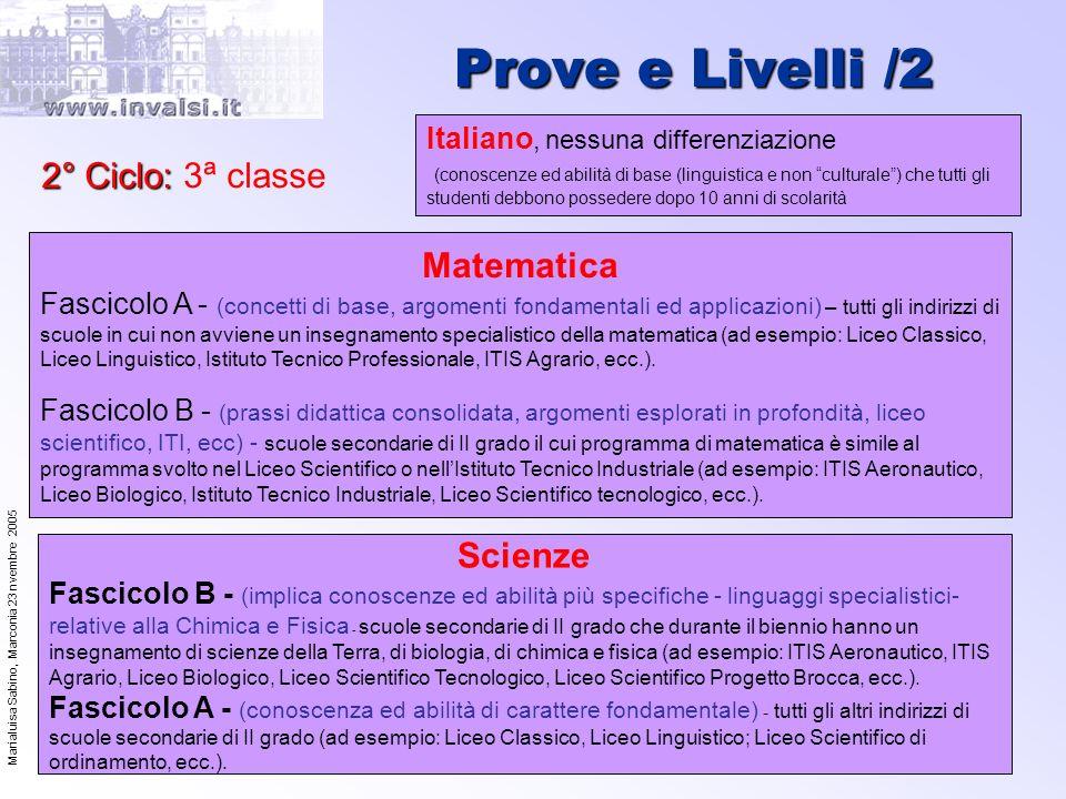 Marialuisa Sabino, Marconia 23 nvembre 2005 21 Italiano, nessuna differenziazione (conoscenze ed abilità di base (linguistica e non culturale) che tut