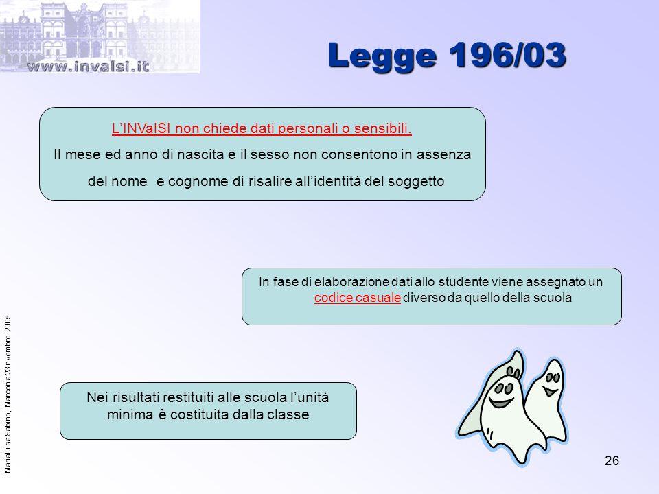 Marialuisa Sabino, Marconia 23 nvembre 2005 26 Legge 196/03 LINValSI non chiede dati personali o sensibili. Il mese ed anno di nascita e il sesso non
